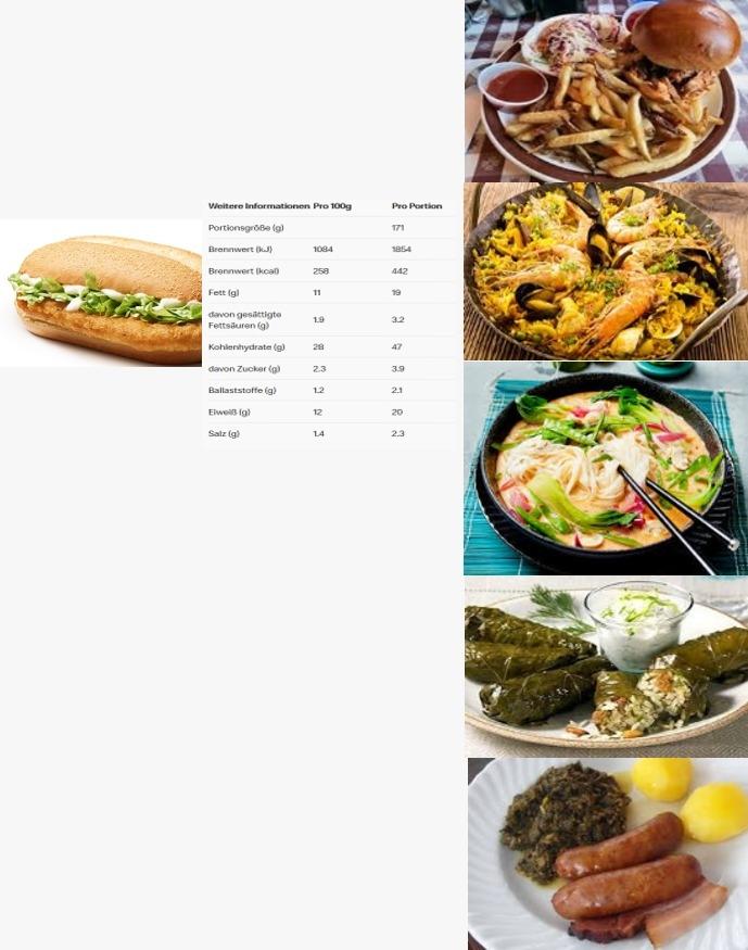 Work Package 2 progress: Development of food databases